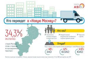 1496243889_Infografica