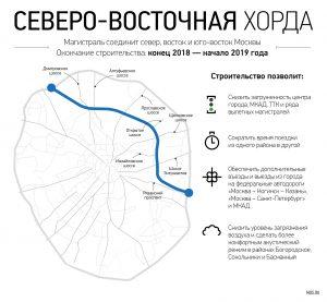 1502361672_hordy_mosru_severo-vostochnaya_horda(13)